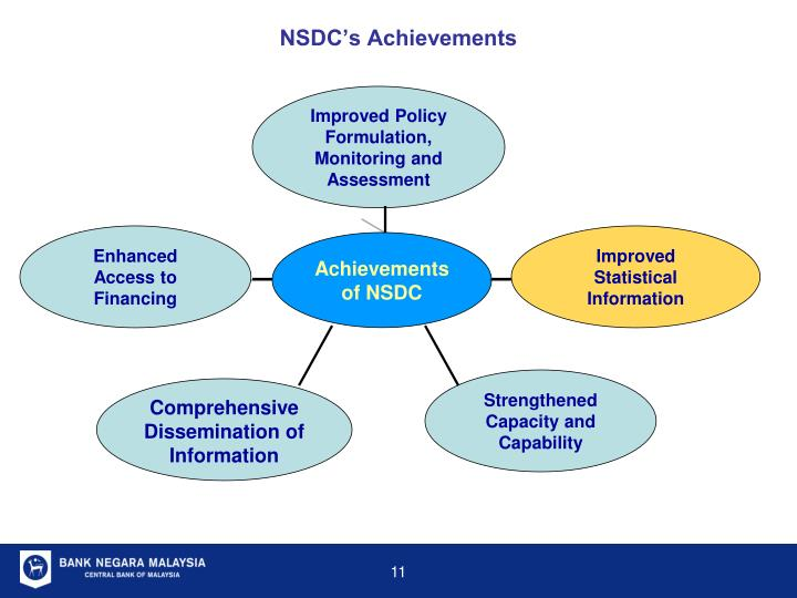 NSDC's Achievements