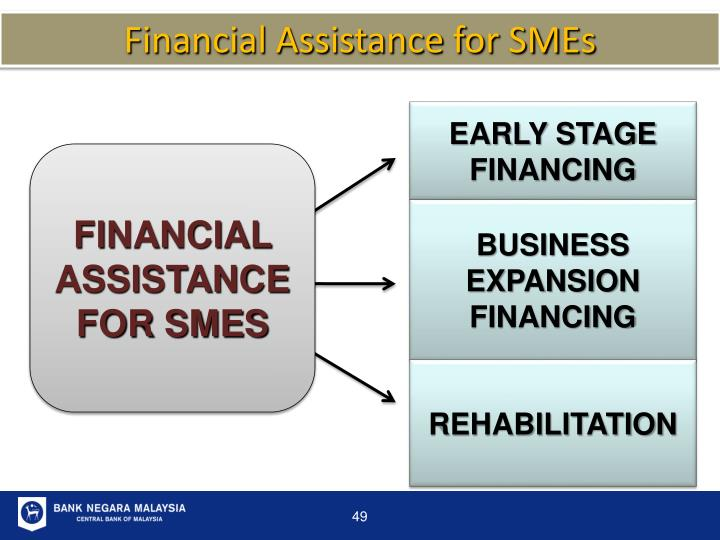 Financial Assistance for SMEs