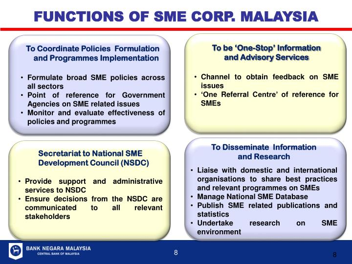 FUNCTIONS OF SME CORP. MALAYSIA
