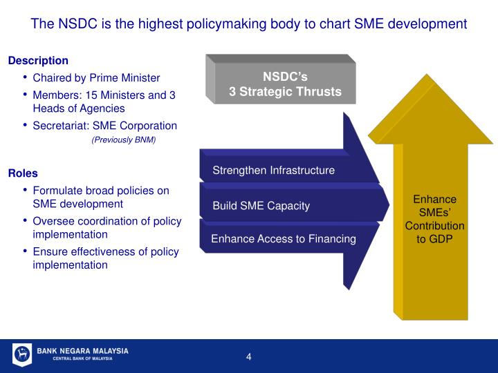The NSDC is the highest policymaking body to chart SME development