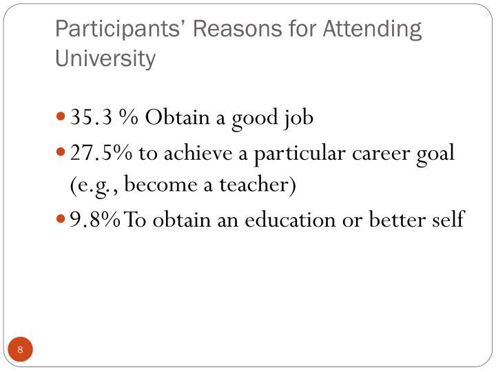 Participants' Reasons for Attending University