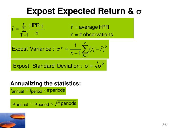 Expost Expected Return &