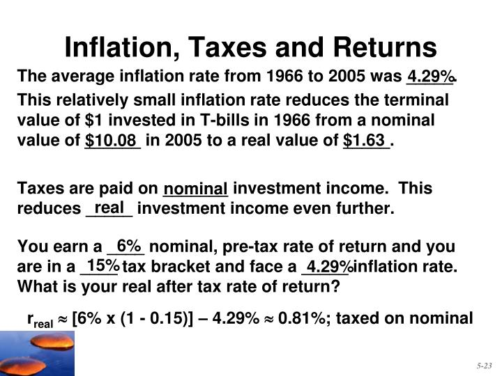 Inflation, Taxes and Returns