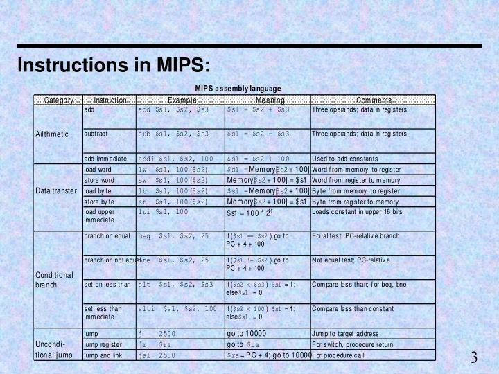 Instructions in mips