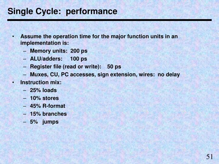 Single Cycle:  performance