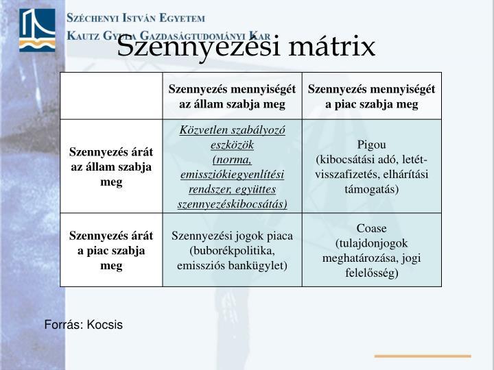 Szennyezési mátrix