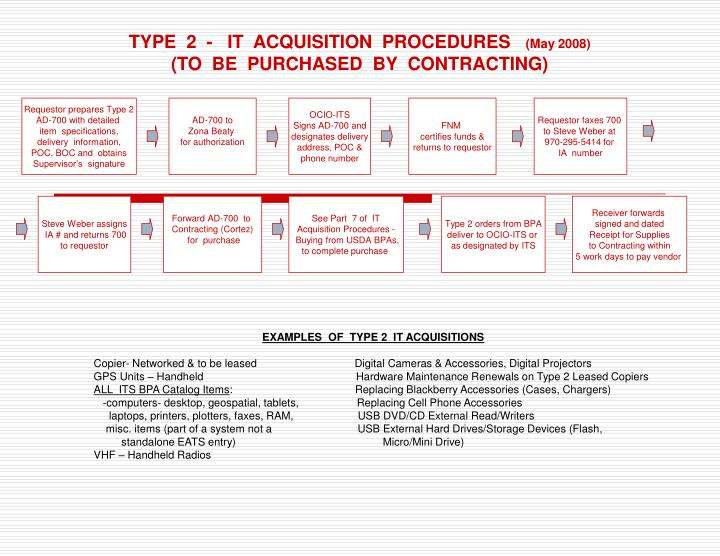 TYPE  2  -   IT  ACQUISITION  PROCEDURES