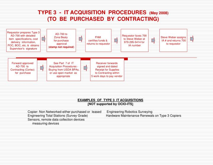 TYPE 3  -  IT ACQUISITION  PROCEDURES