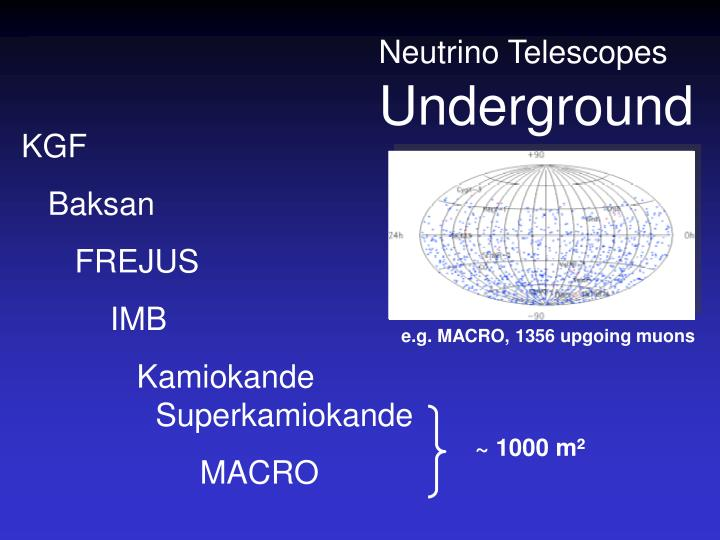 Neutrino Telescopes