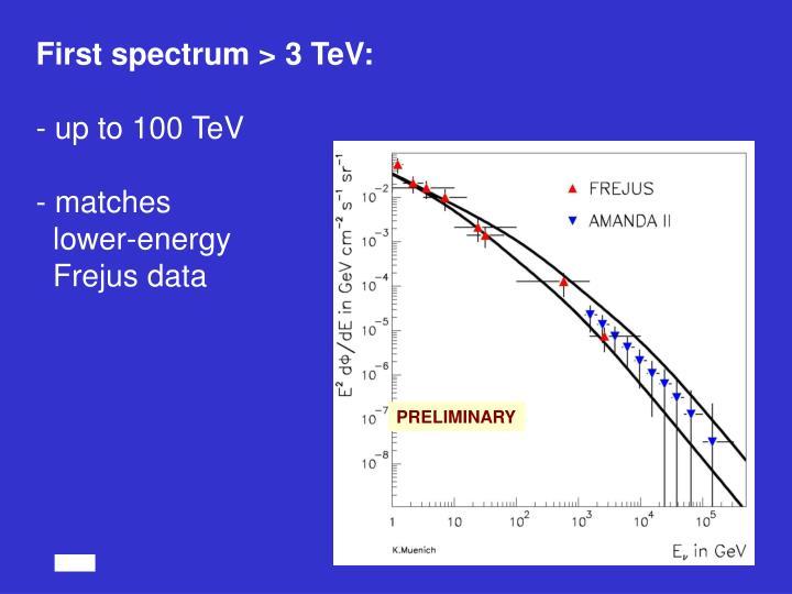 First spectrum > 3 TeV: