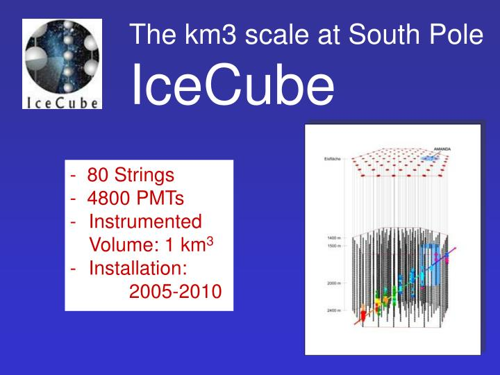 The km3 scale at South Pole