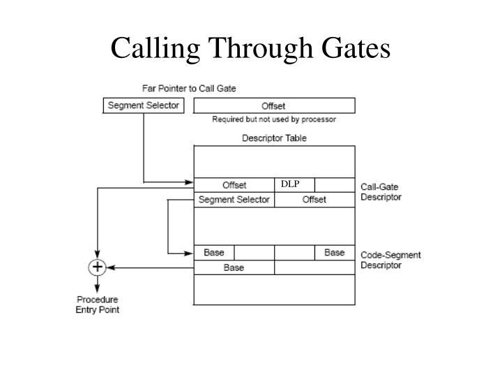 Calling Through Gates