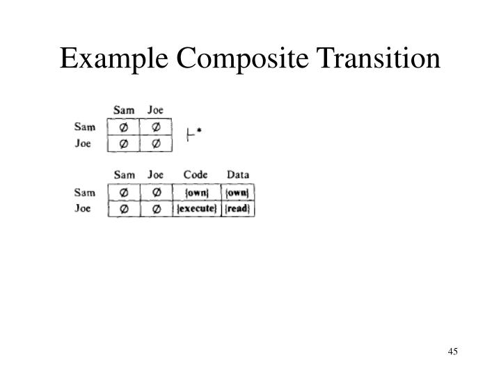 Example Composite Transition
