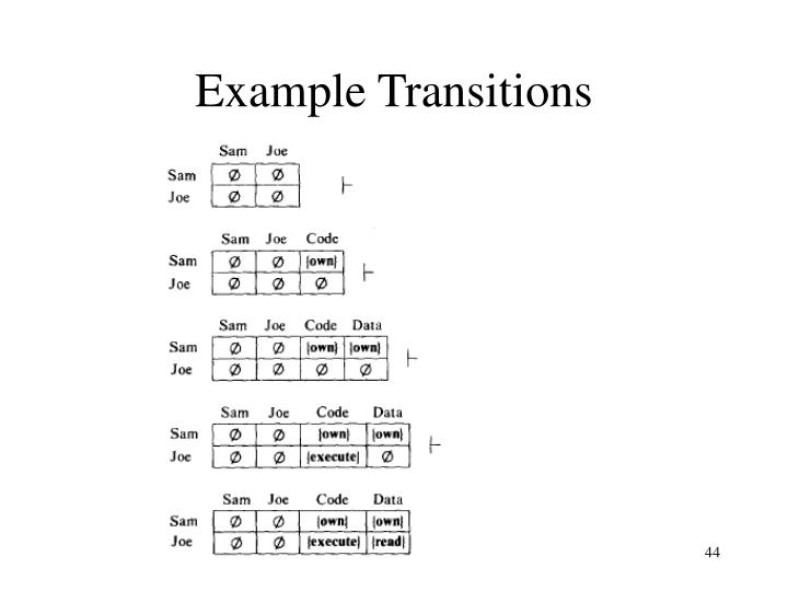 Example Transitions