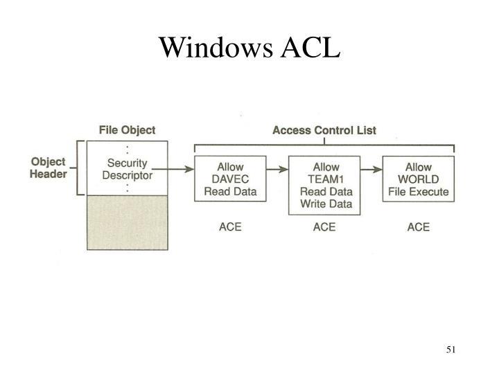 Windows ACL