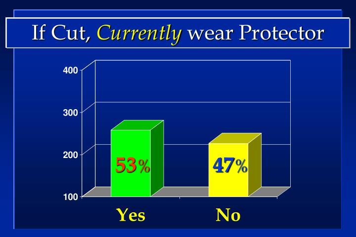 If Cut,