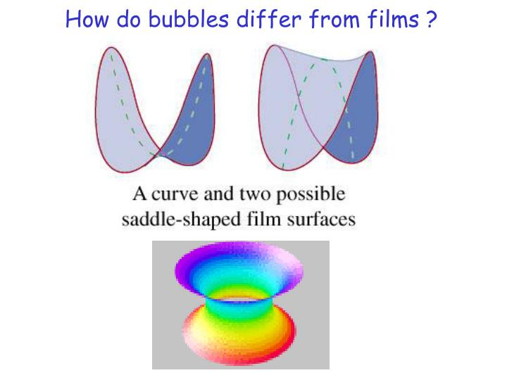 How do bubbles differ from films