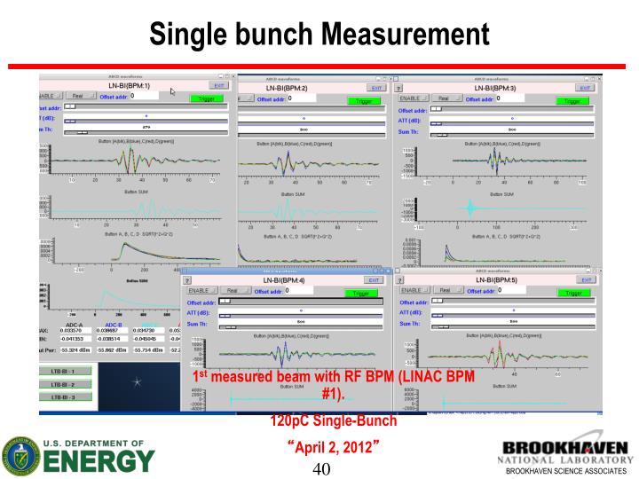Single bunch Measurement