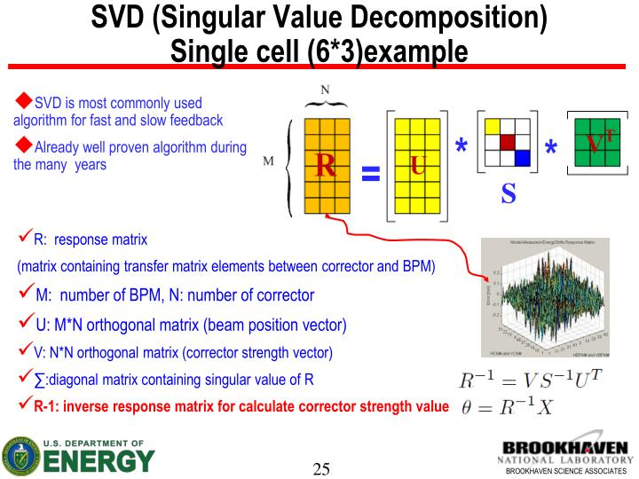 SVD (Singular Value Decomposition)