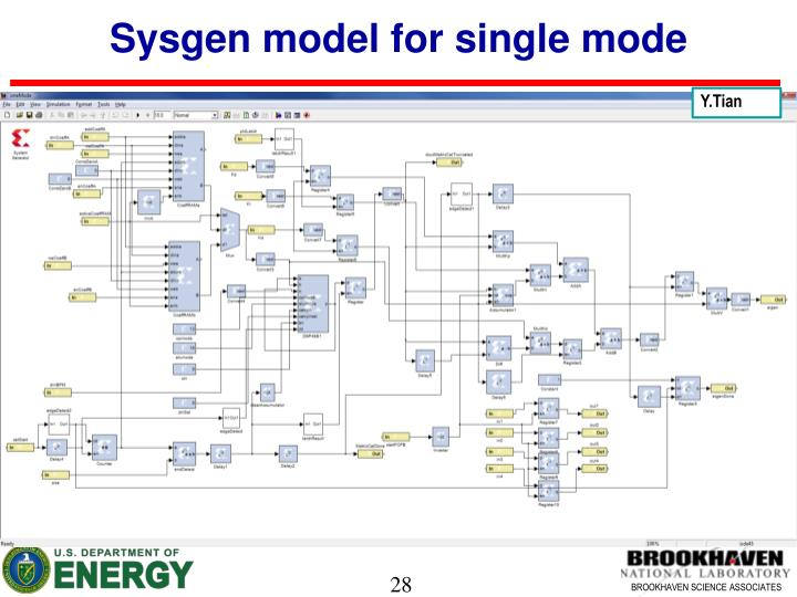 Sysgen model for single mode
