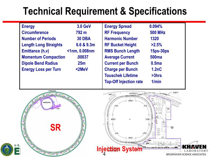 Technical Requirement & Specifications