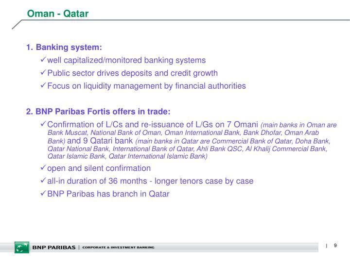 Oman - Qatar