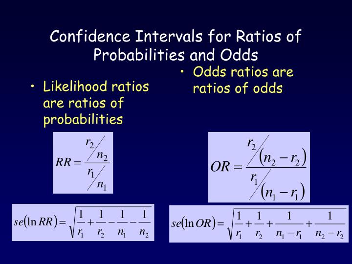 Confidence Intervals for Ratios of Probabilities and Odds