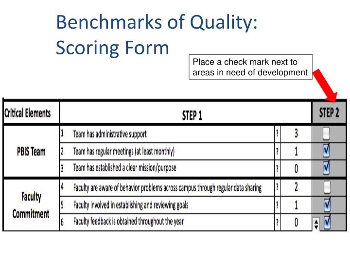 Benchmarks of Quality: