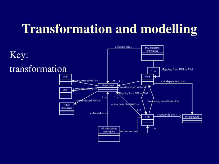 Transformation and modelling