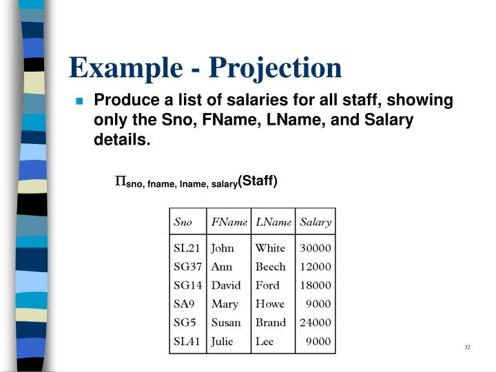 Example - Projection