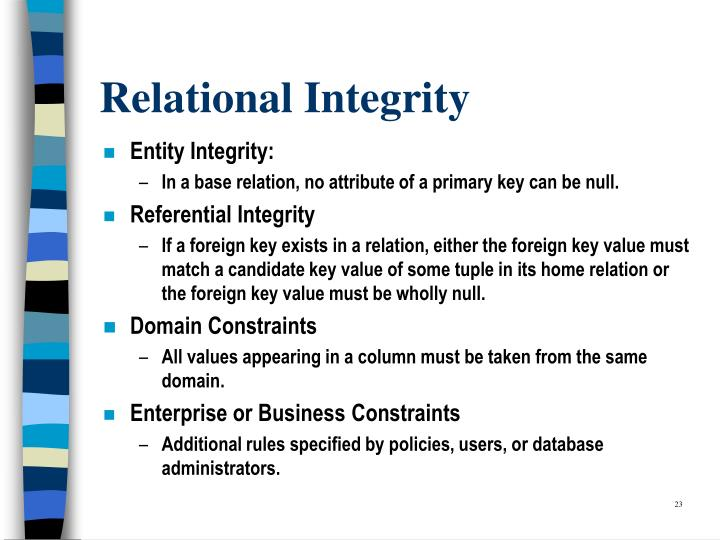 Relational Integrity