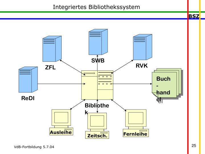 Integriertes Bibliothekssystem