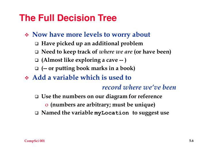 The Full Decision Tree