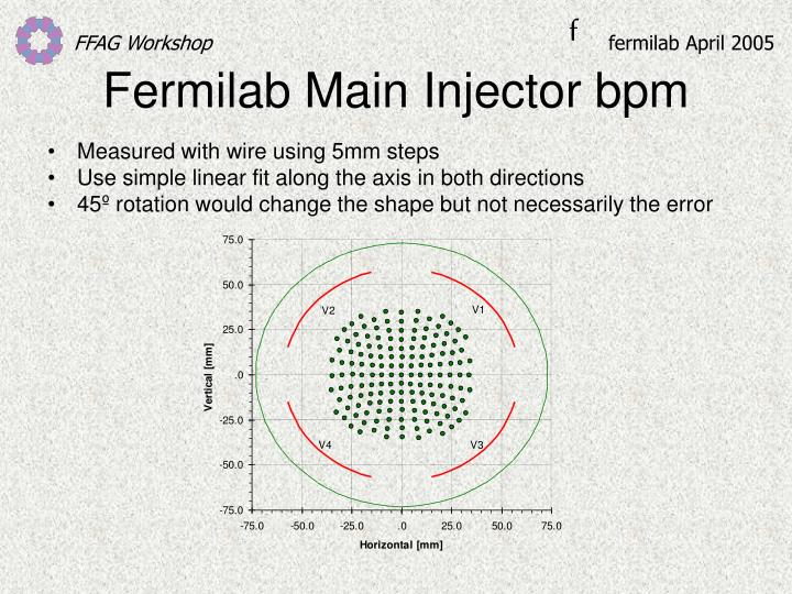 Fermilab Main Injector bpm