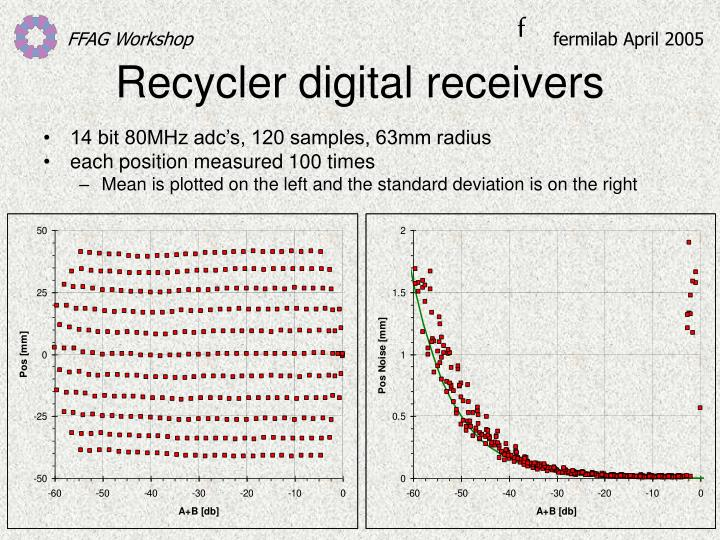 Recycler digital receivers