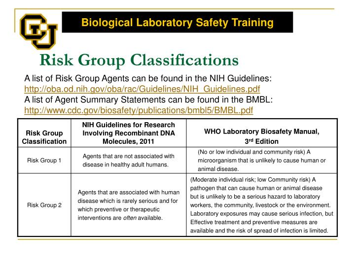 Risk Group Classifications