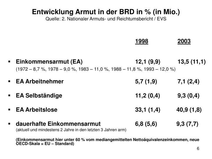 Entwicklung Armut in der BRD in % (in Mio.)