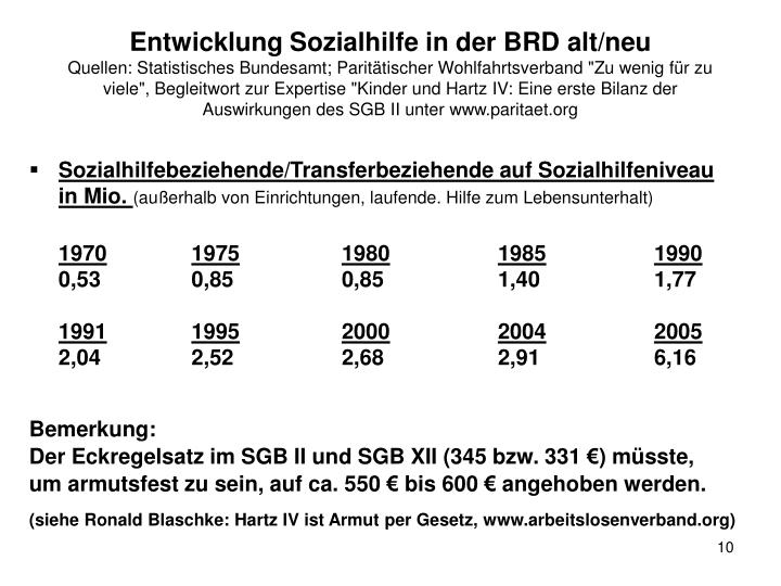Entwicklung Sozialhilfe in der BRD alt/neu