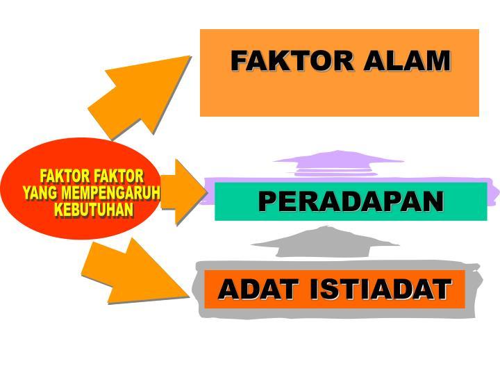 FAKTOR ALAM