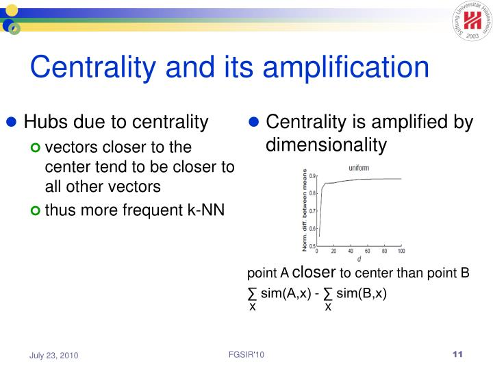 Centrality and its amplification