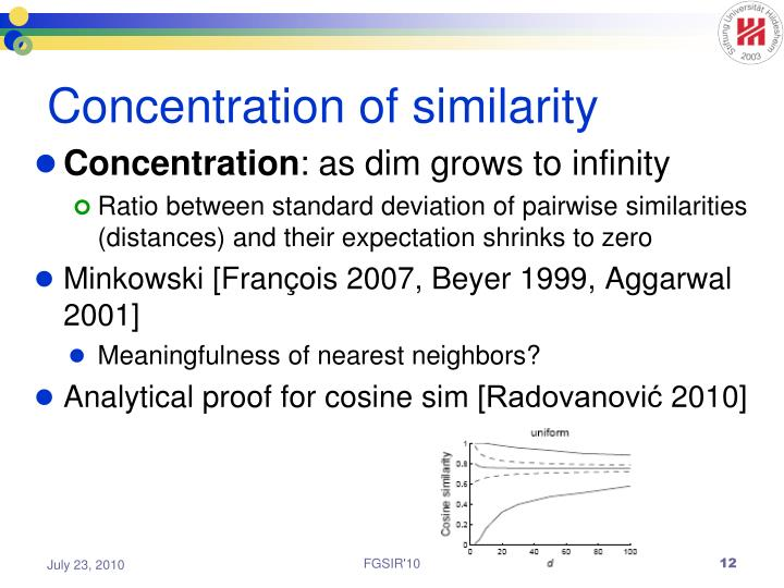 Concentration of similarity
