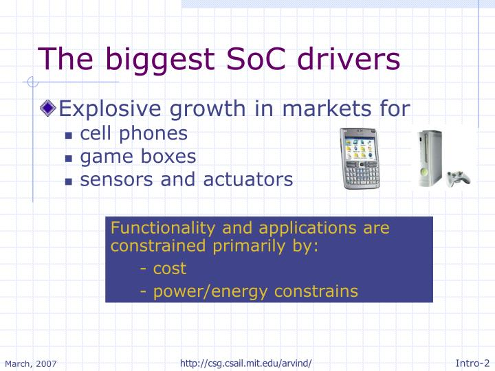 The biggest SoC drivers