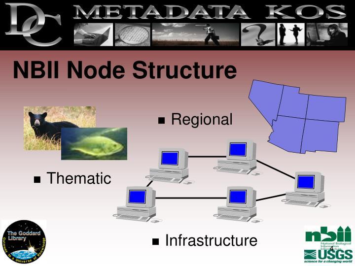 NBII Node Structure