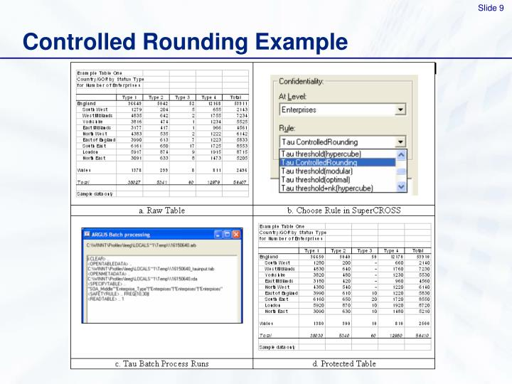 Controlled Rounding Example