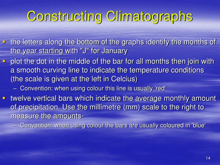 Constructing Climatographs