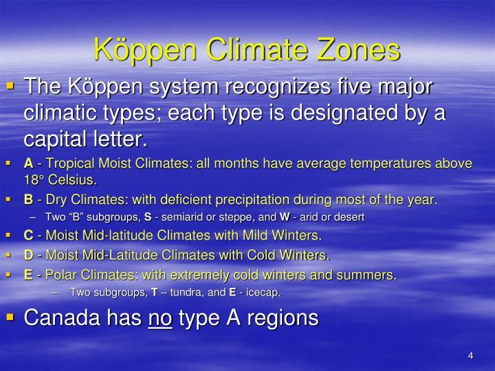 Köppen Climate Zones