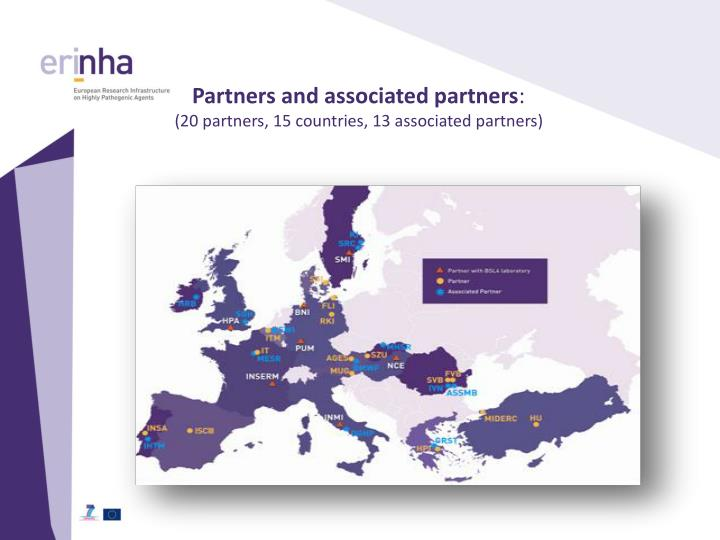 Partners and associated partners