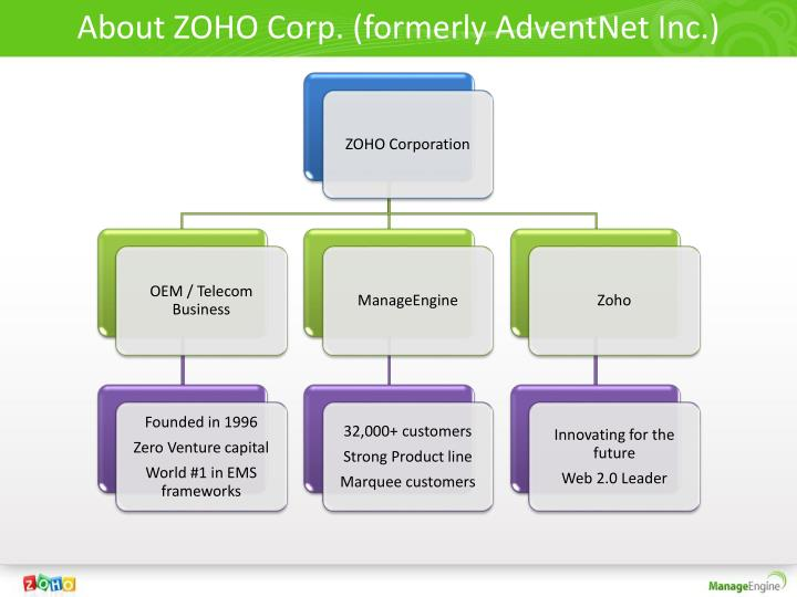 About zoho corp formerly adventnet inc