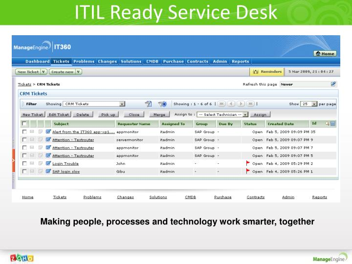 ITIL Ready Service Desk