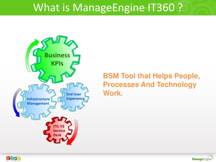 What is ManageEngine IT360 ?